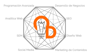 web octagon otto duarte consultor de marketing digital